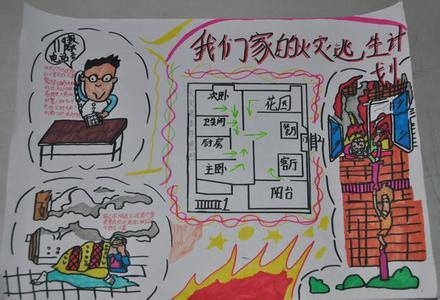 家庭火灾逃生图_家庭成员平时就要了解掌握火灾逃生的基本办法,熟悉几条逃生路线.